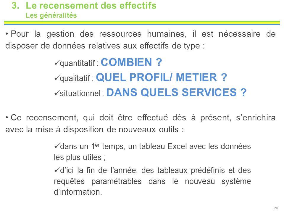 20 Pour la gestion des ressources humaines, il est nécessaire de disposer de données relatives aux effectifs de type : quantitatif : COMBIEN ? qualita