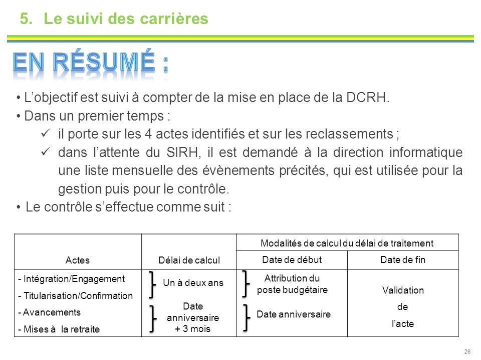 5.Le suivi des carrières 26 L'objectif est suivi à compter de la mise en place de la DCRH. Dans un premier temps : il porte sur les 4 actes identifiés