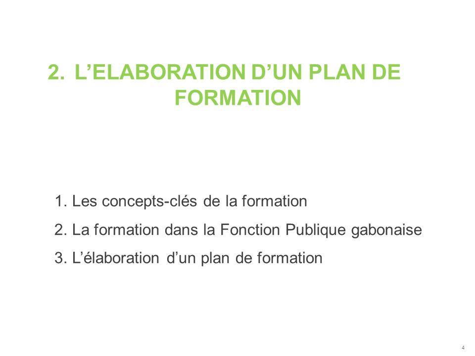 2.L'ELABORATION D'UN PLAN DE FORMATION 1.Les concepts-clés de la formation 2.La formation dans la Fonction Publique gabonaise 3.L'élaboration d'un pla