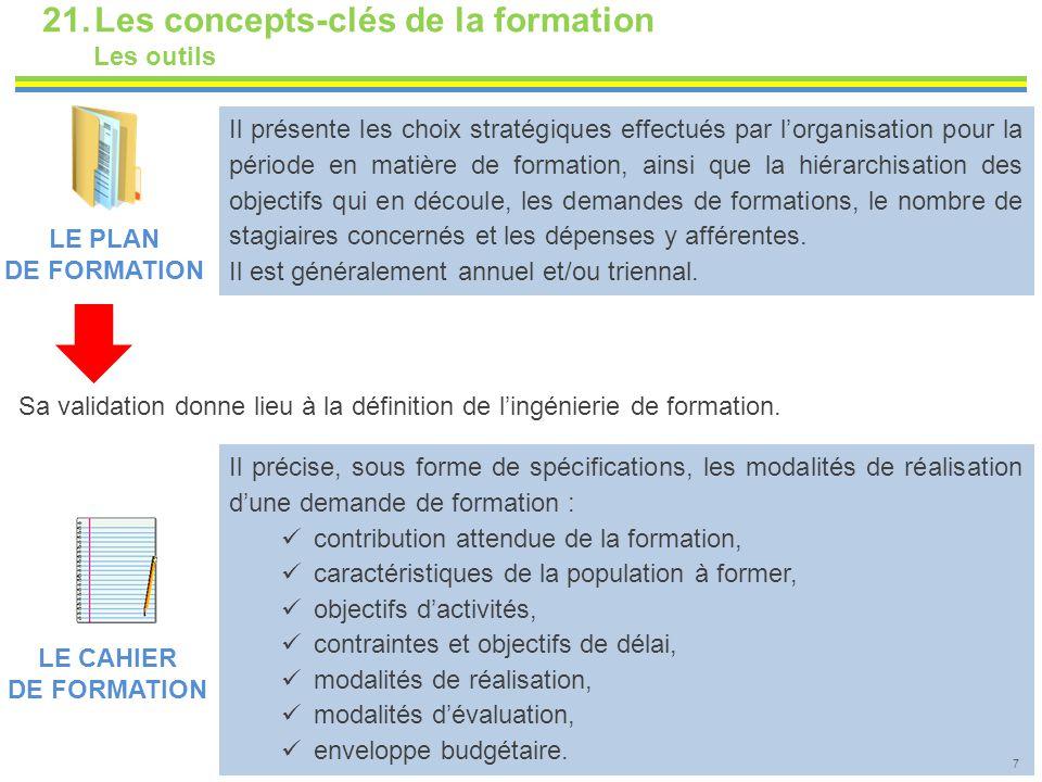 21.Les concepts-clés de la formation Les outils LE PLAN DE FORMATION Il présente les choix stratégiques effectués par l'organisation pour la période e