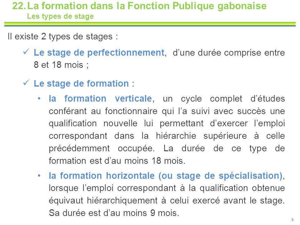 10 22.La formation dans la Fonction Publique gabonaise Les formations validées par la DGAFP Cinq procédures peuvent être mises en œuvre en matière de formation : la mise en stage ; la prolongation de stage ; le report de stage ; la réorientation de stage ; l'annulation de stage.