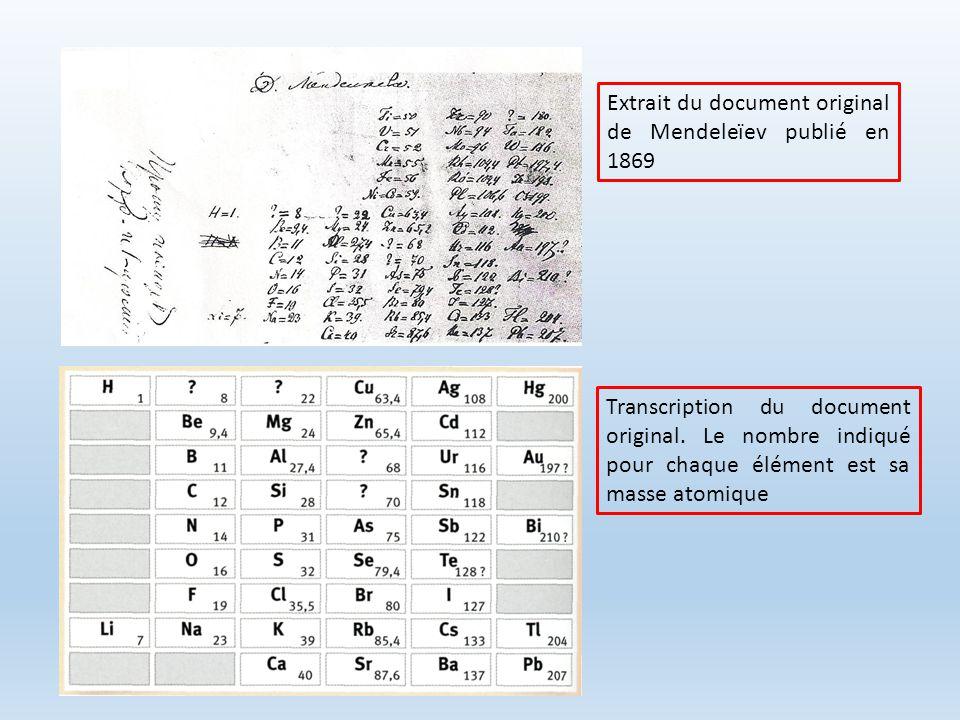 Extrait du document original de Mendeleïev publié en 1869 Transcription du document original. Le nombre indiqué pour chaque élément est sa masse atomi