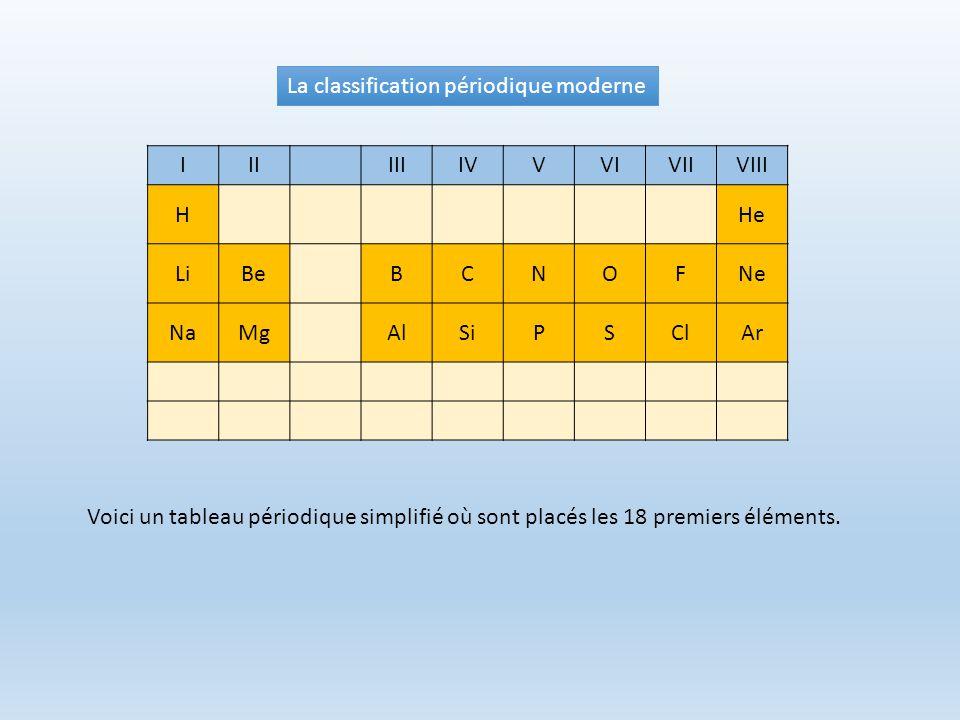 IIIIIIIVVVIVIIVIII HHe LiBeBCNOFNe NaMgAlSiPSClAr Voici un tableau périodique simplifié où sont placés les 18 premiers éléments. La classification pér