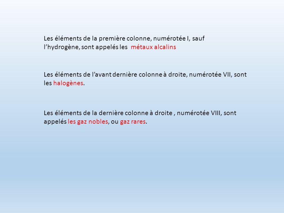 Les éléments de la première colonne, numérotée I, sauf l'hydrogène, sont appelés les métaux alcalins Les éléments de l'avant dernière colonne à droite