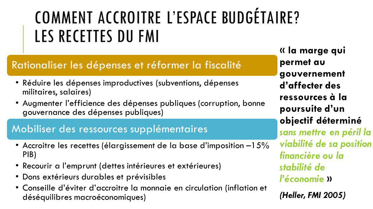 COMMENT ACCROITRE L'ESPACE BUDGÉTAIRE.