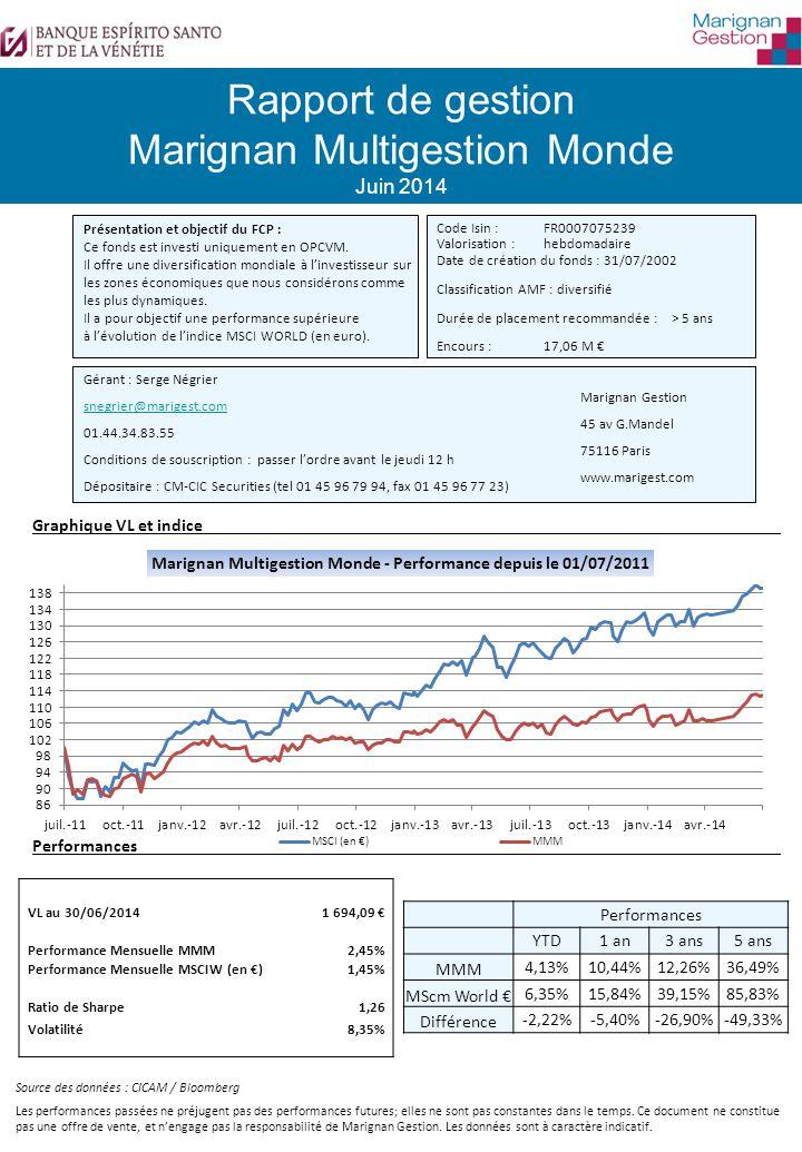 Octobre 2011 Rapport de gestion Marignan Multigestion Monde Juin 2014 Présentation et objectif du FCP : Ce fonds est investi uniquement en OPCVM.