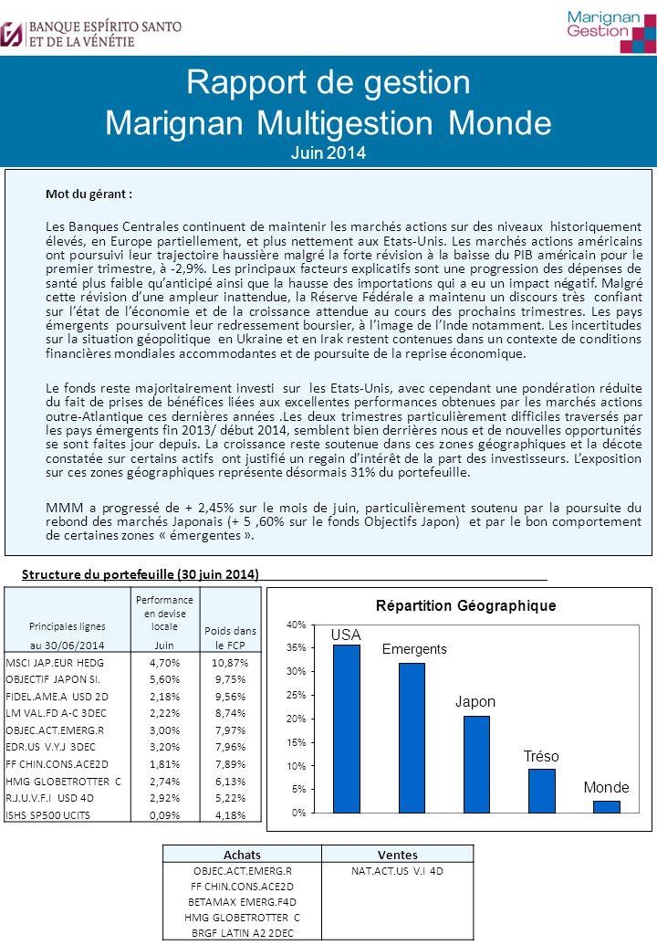Octobre 2011 Novembre 2012 Structure du portefeuille (30 juin 2014) Rapport de gestion Marignan Multigestion Monde Juin 2014 AchatsVentes OBJEC.ACT.EMERG.RNAT.ACT.US V.I 4D FF CHIN.CONS.ACE2D BETAMAX EMERG.F4D HMG GLOBETROTTER C BRGF LATIN A2 2DEC Principales lignes Performance en devise locale Poids dans le FCP au 30/06/2014Juin MSCI JAP.EUR HEDG4,70%10,87% OBJECTIF JAPON SI.5,60%9,75% FIDEL.AME.A USD 2D2,18%9,56% LM VAL.FD A-C 3DEC2,22%8,74% OBJEC.ACT.EMERG.R3,00%7,97% EDR.US V.Y.J 3DEC3,20%7,96% FF CHIN.CONS.ACE2D1,81%7,89% HMG GLOBETROTTER C2,74%6,13% R.J.U.V.F.I USD 4D2,92%5,22% ISHS SP500 UCITS0,09%4,18% Mot du gérant : Les Banques Centrales continuent de maintenir les marchés actions sur des niveaux historiquement élevés, en Europe partiellement, et plus nettement aux Etats-Unis.
