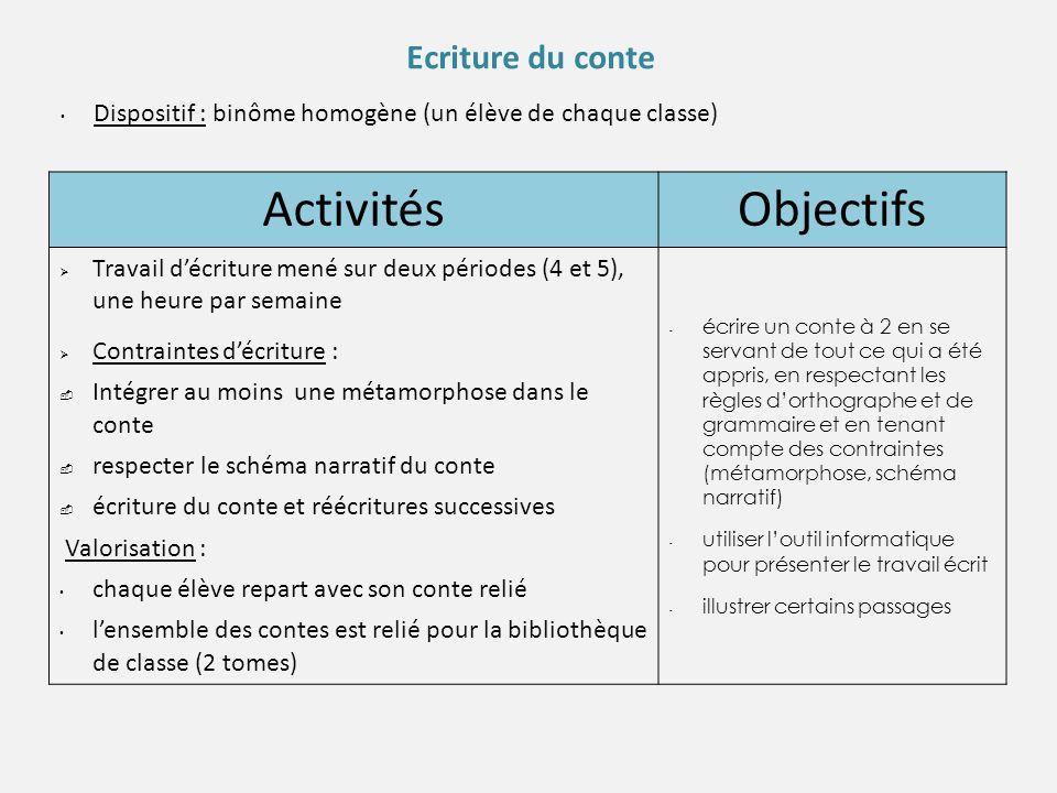 ActivitésObjectifs  Travail d'écriture mené sur deux périodes (4 et 5), une heure par semaine  Contraintes d'écriture :  Intégrer au moins une méta