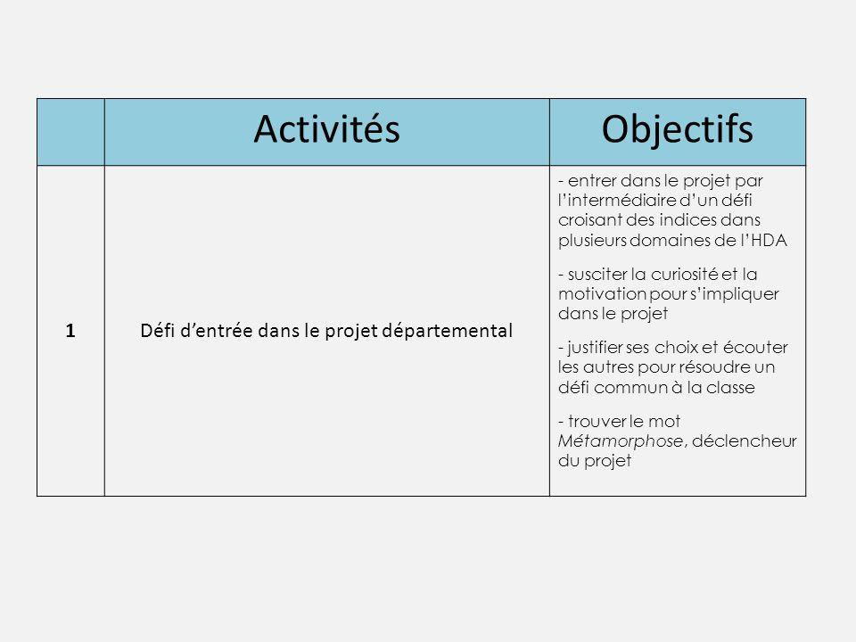 ActivitésObjectifs 1Défi d'entrée dans le projet départemental - entrer dans le projet par l'intermédiaire d'un défi croisant des indices dans plusieu