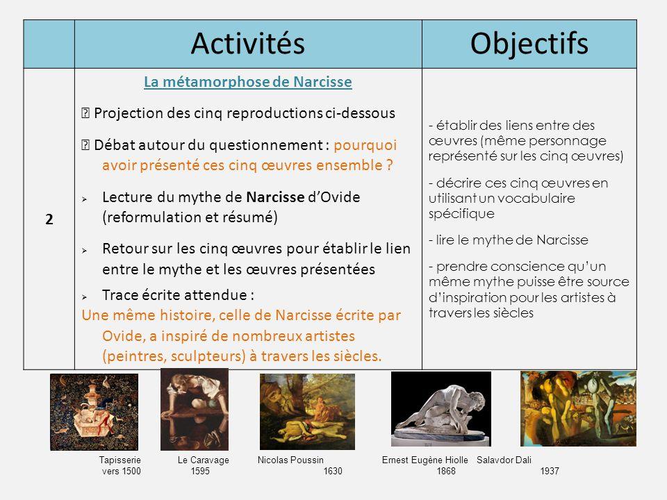 ActivitésObjectifs 2 La métamorphose de Narcisse  Projection des cinq reproductions ci-dessous  Débat autour du questionnement : pourquoi avoir prés