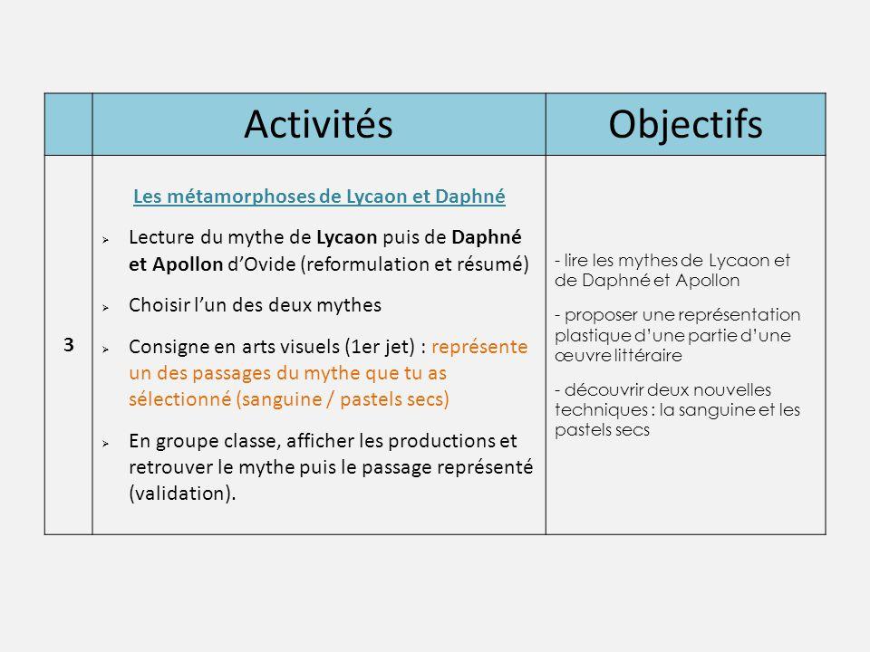 ActivitésObjectifs 3 Les métamorphoses de Lycaon et Daphné  Lecture du mythe de Lycaon puis de Daphné et Apollon d'Ovide (reformulation et résumé) 