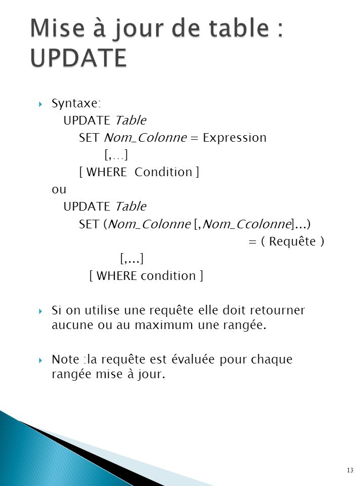  Syntaxe: UPDATE Table SET Nom_Colonne = Expression [,…] [ WHERE Condition ] ou UPDATE Table SET (Nom_Colonne [,Nom_Ccolonne]...) = ( Requête ) [,...] [ WHERE condition ]  Si on utilise une requête elle doit retourner aucune ou au maximum une rangée.