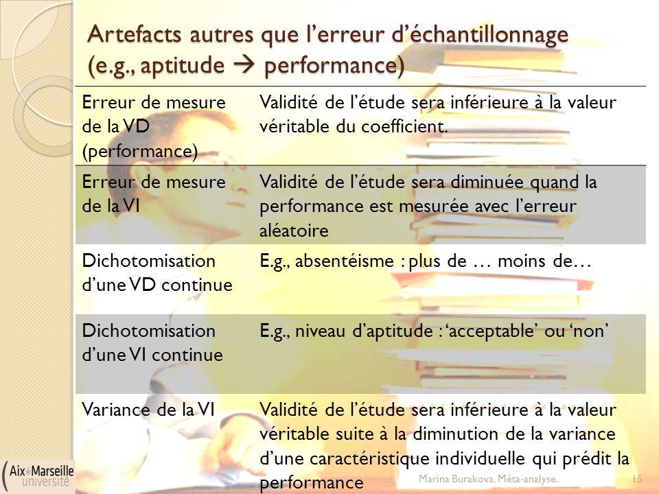 Artefacts autres que l'erreur d'échantillonnage (e.g., aptitude  performance) Erreur de mesure de la VD (performance) Validité de l'étude sera inféri