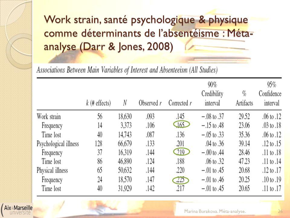 Work strain, santé psychologique & physique comme déterminants de l'absentéisme : Méta- analyse (Darr & Jones, 2008) 26Marina Burakova. Méta-analyse.