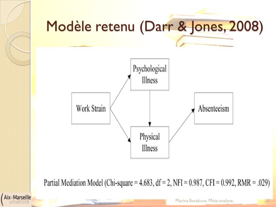Modèle retenu (Darr & Jones, 2008) 28Marina Burakova. Méta-analyse.