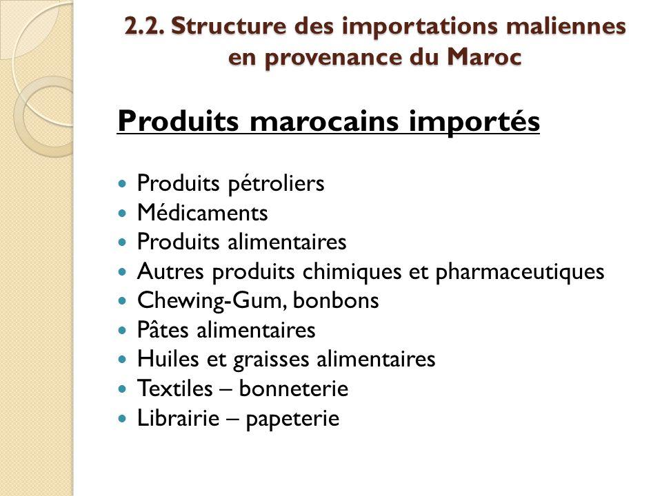 2.2. Structure des importations maliennes en provenance du Maroc Produits marocains importés Produits pétroliers Médicaments Produits alimentaires Aut