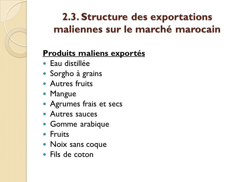 2.3. Structure des exportations maliennes sur le marché marocain Produits maliens exportés Eau distillée Sorgho à grains Autres fruits Mangue Agrumes