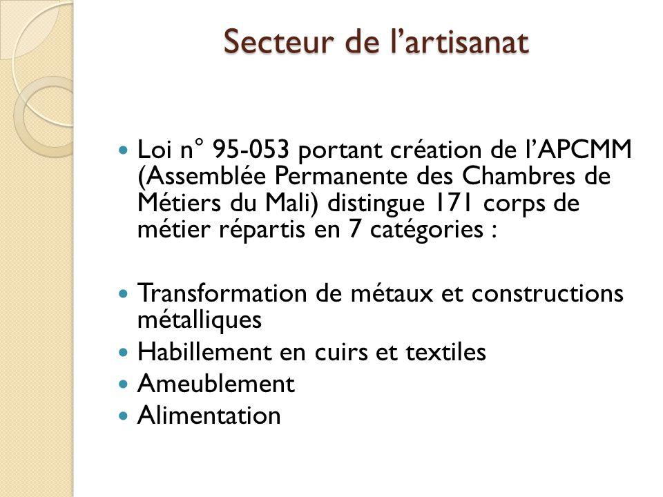 Hygiène et soins corporels Arts et divers Bâtiment et connexes Principales catégories disposant d'une offre à l'exportation : Tissage Teinture Confection Agroalimentaire Maroquinerie