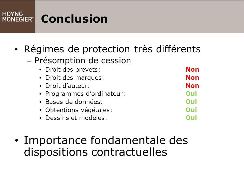 Conclusion Régimes de protection très différents – Présomption de cession Droit des brevets:Non Droit des marques:Non Droit d'auteur: Non Programmes d'ordinateur:Oui Bases de données:Oui Obtentions végétales: Oui Dessins et modèles:Oui Importance fondamentale des dispositions contractuelles