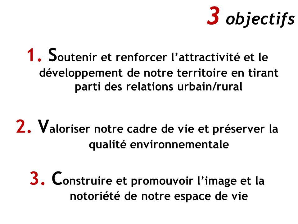 3 objectifs 1.