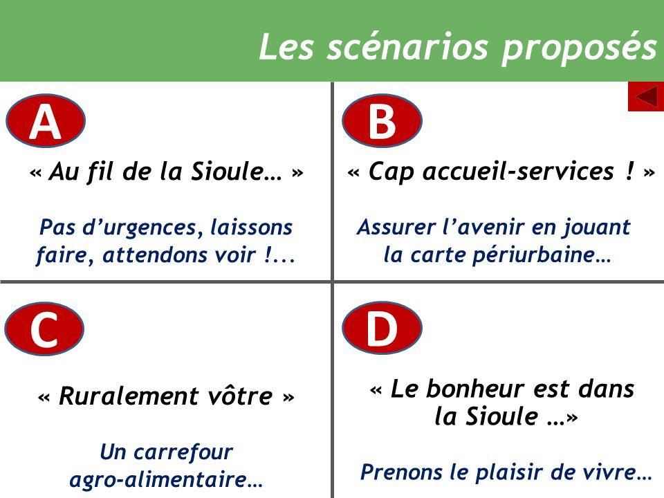 Les scénarios proposés « Cap accueil-services .