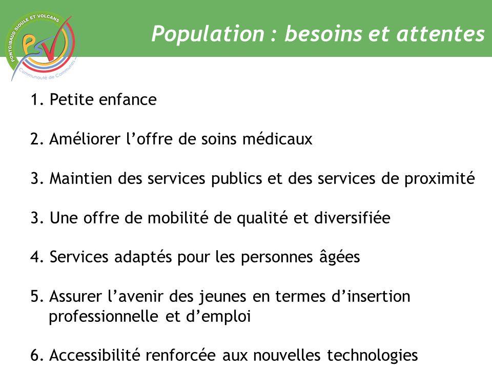 Population : besoins et attentes 1. Petite enfance 2.