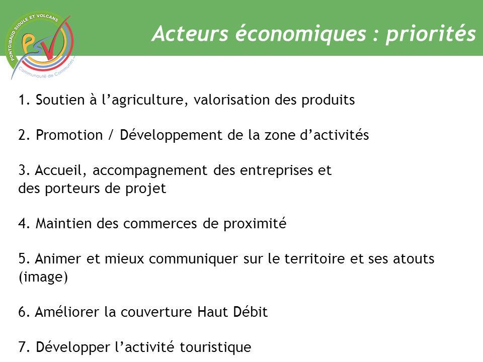 Acteurs économiques : priorités 1. Soutien à l'agriculture, valorisation des produits 2.