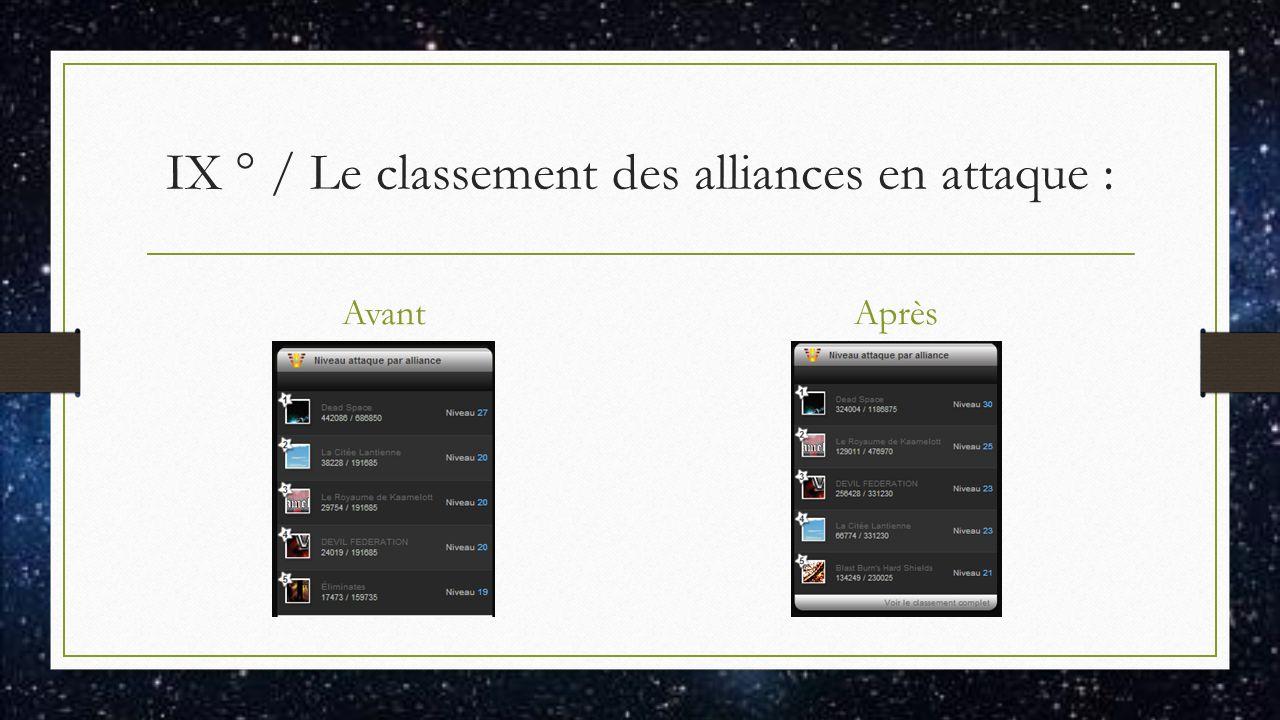 IX ° / Le classement des alliances en attaque : AvantAprès