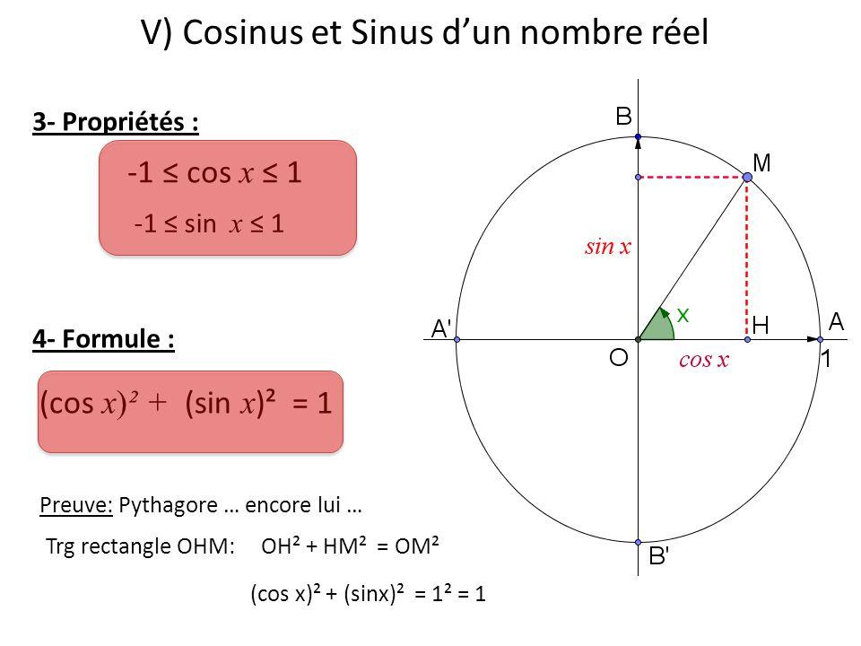 V) Cosinus et Sinus d'un nombre réel 3- Propriétés : -1 ≤ cos x ≤ 1 -1 ≤ sin x ≤ 1 4- Formule : (cos x)² + (sin x )² = 1 Preuve: Pythagore … encore lu