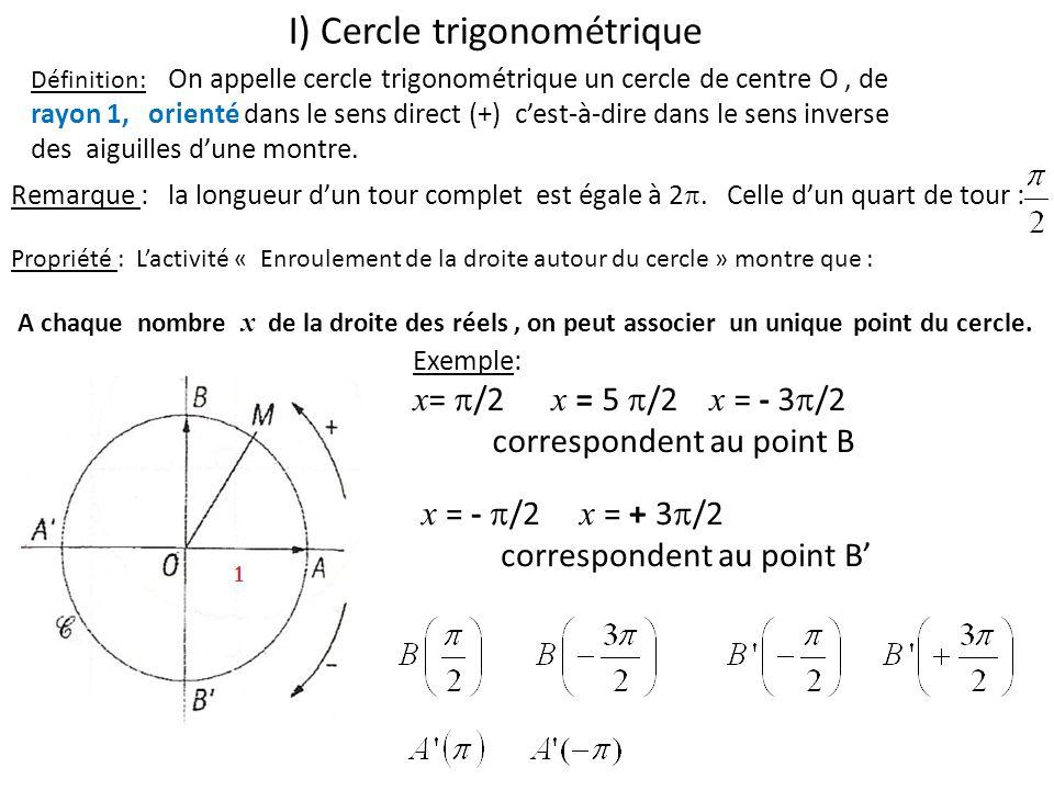 I) Cercle trigonométrique Définition: On appelle cercle trigonométrique un cercle de centre O, de rayon 1, orienté dans le sens direct (+) c'est-à-dir