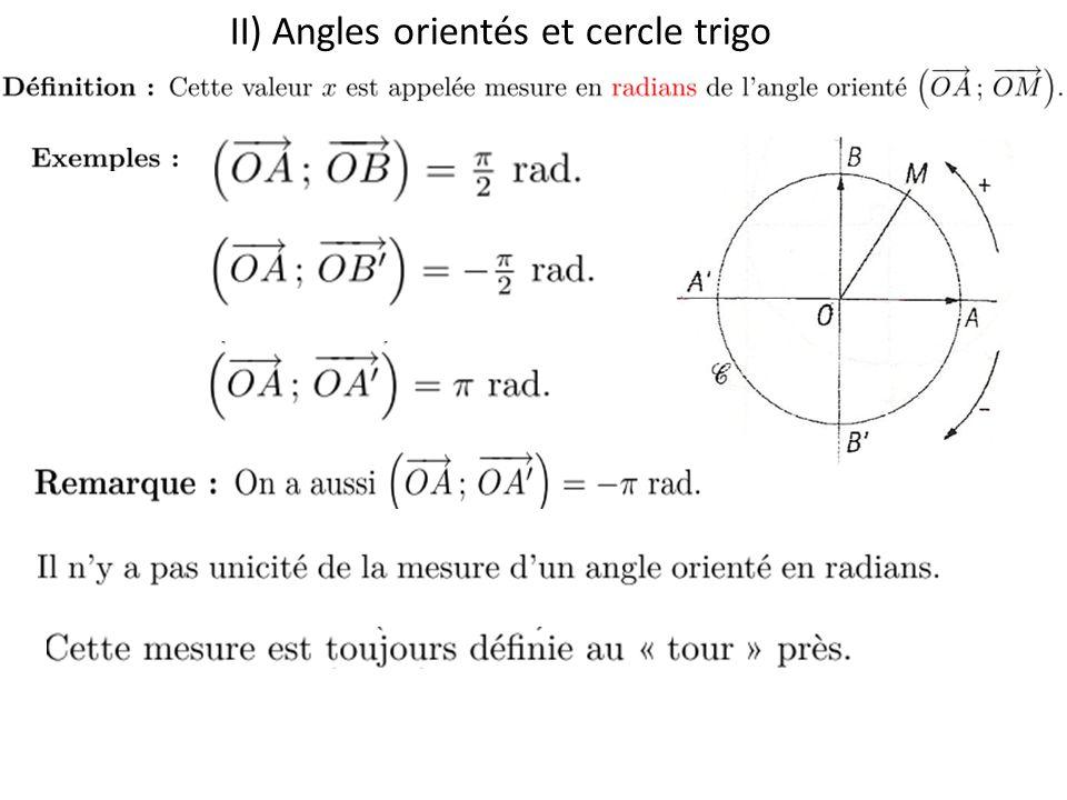 II) Angles orientés et cercle trigo