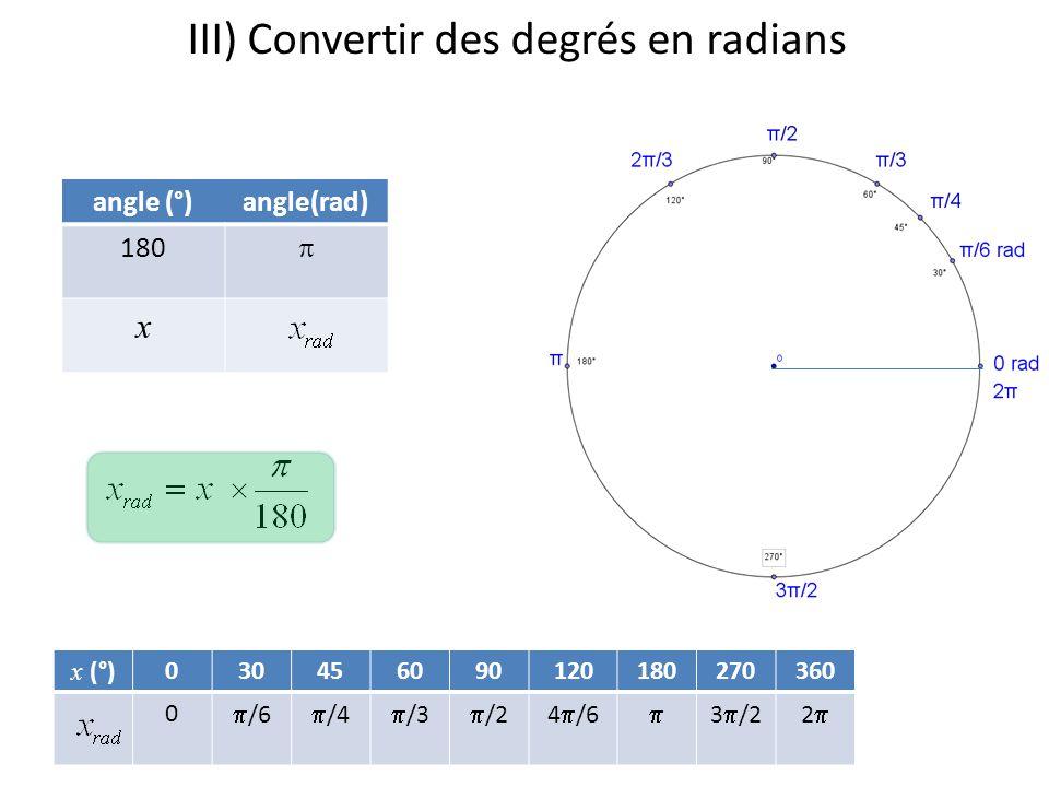 III) Convertir des degrés en radians angle (°) angle(rad) 180  x x (°)030456090120180270360 0  /6  /4  /3  /24  /6  3  /222