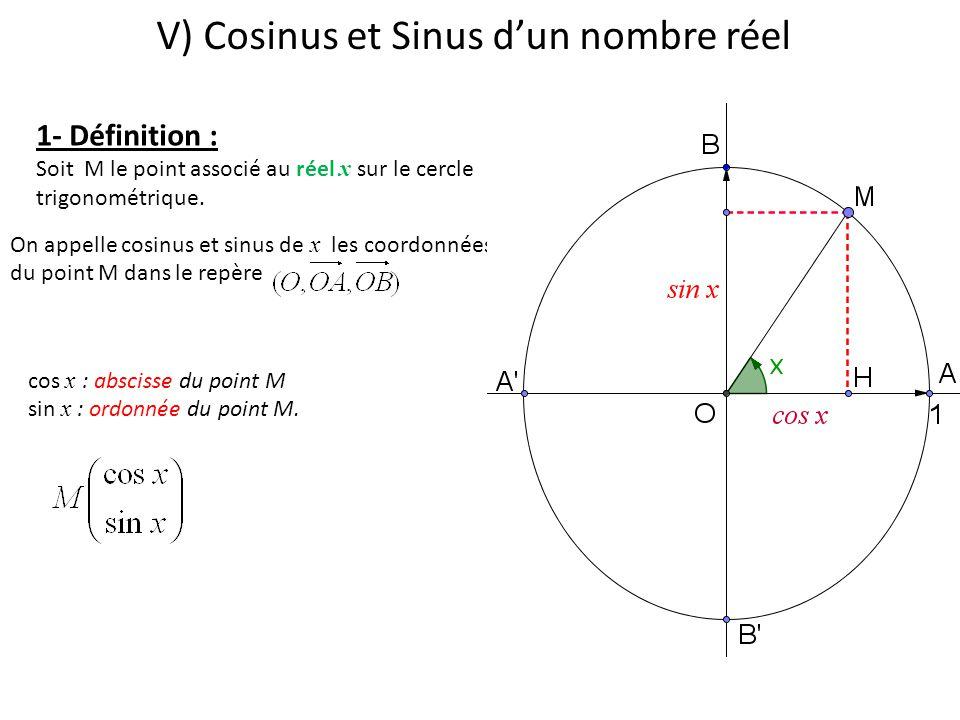 V) Cosinus et Sinus d'un nombre réel 1- Définition : Soit M le point associé au réel x sur le cercle trigonométrique. On appelle cosinus et sinus de x