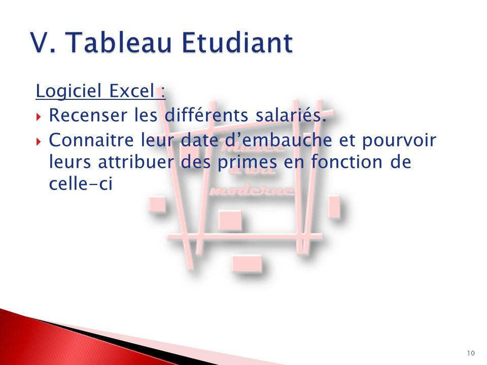 Logiciel Excel :  Recenser les différents salariés.  Connaitre leur date d'embauche et pourvoir leurs attribuer des primes en fonction de celle-ci 1