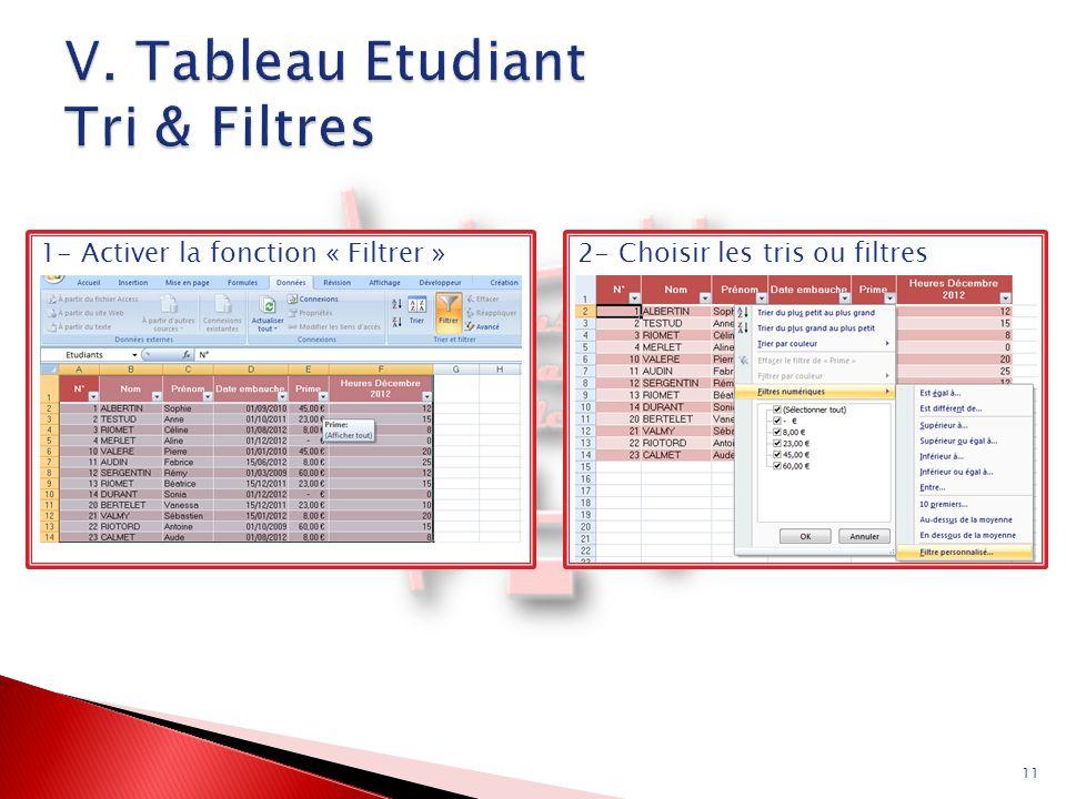 11 1- Activer la fonction « Filtrer »2- Choisir les tris ou filtres