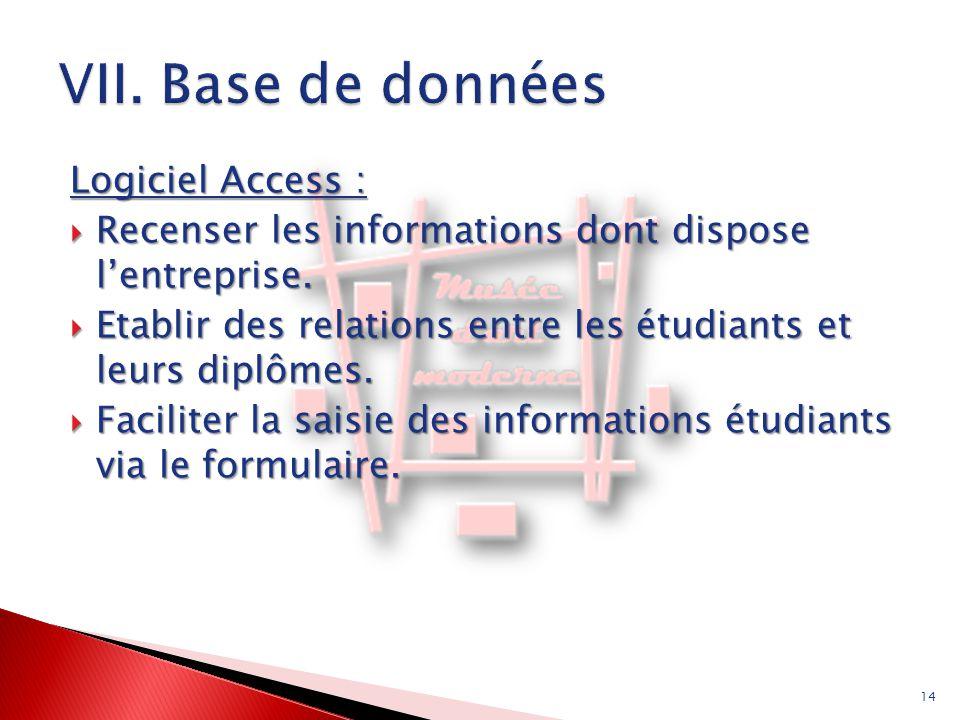 Logiciel Access :  Recenser les informations dont dispose l'entreprise.  Etablir des relations entre les étudiants et leurs diplômes.  Faciliter la