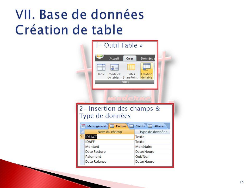 15 2- Insertion des champs & Type de données 1– Outil Table »