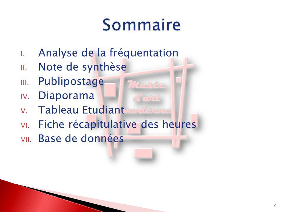 I. Analyse de la fréquentation II. Note de synthèse III. Publipostage IV. Diaporama V. Tableau Etudiant VI. Fiche récapitulative des heures VII. Base