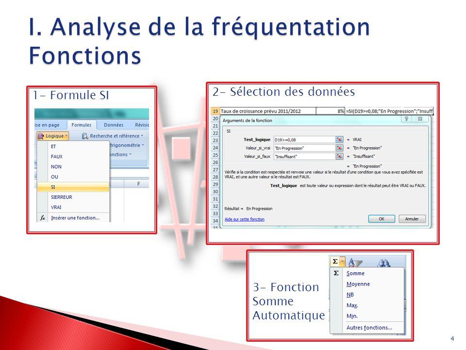 3- Fonction Somme Automatique 4 1- Formule SI2- Sélection des données