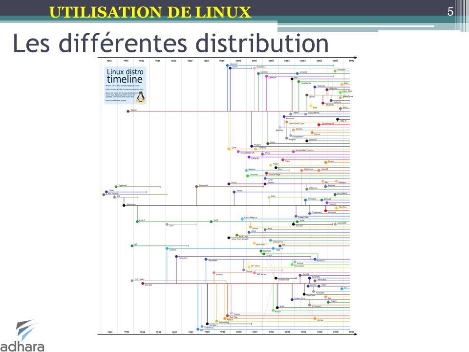 UTILISATION DE LINUX Utilisez Linux Comprendre de l'environnement Connaitre les commandes de base Comprendre et utilisez les Scripts Pouvoir évoluer dans cet environnement 6