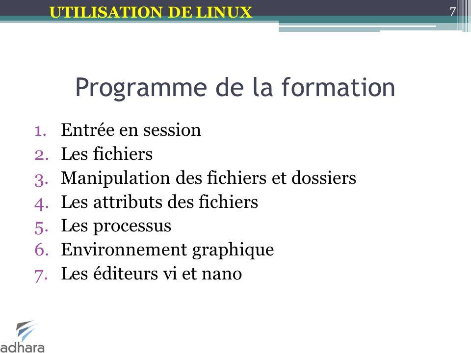 UTILISATION DE LINUX Programme de la formation 1.Entrée en session 2.Les fichiers 3.Manipulation des fichiers et dossiers 4.Les attributs des fichiers