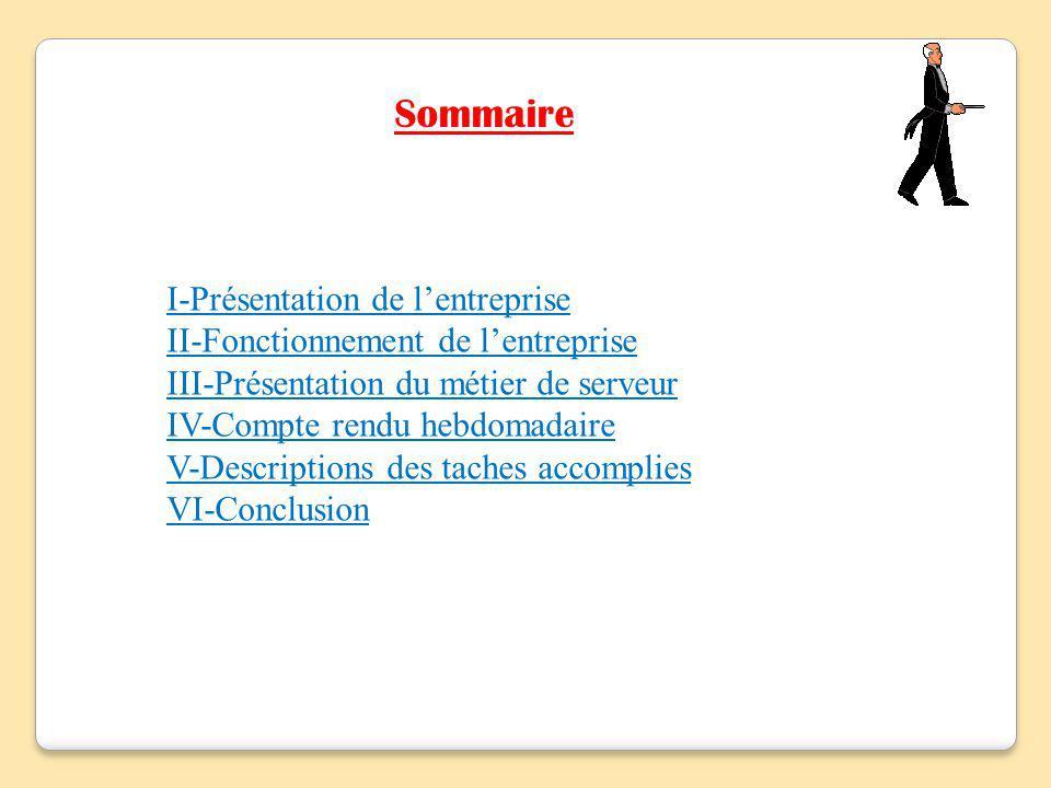 Sommaire I-Présentation de l'entreprise II-Fonctionnement de l'entreprise III-Présentation du métier de serveur IV-Compte rendu hebdomadaire V-Descriptions des taches accomplies VI-Conclusion