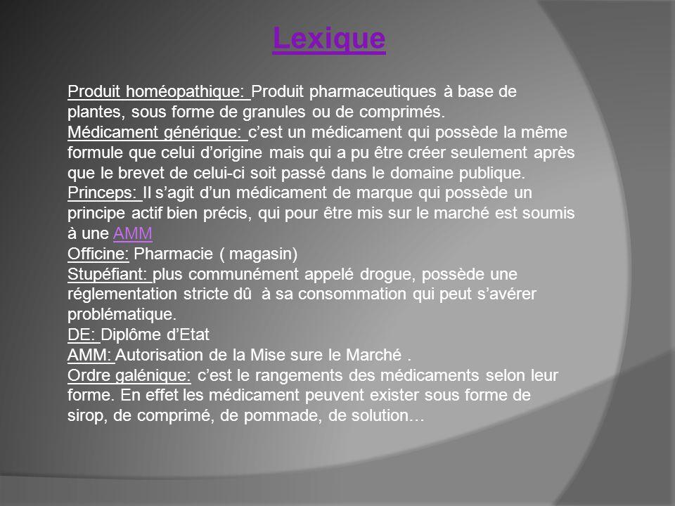 Lexique Produit homéopathique: Produit pharmaceutiques à base de plantes, sous forme de granules ou de comprimés. Médicament générique: c'est un médic