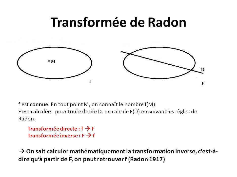 Transformée de Radon  On sait calculer mathématiquement la transformation inverse, c'est-à- dire qu'à partir de F, on peut retrouver f (Radon 1917) T