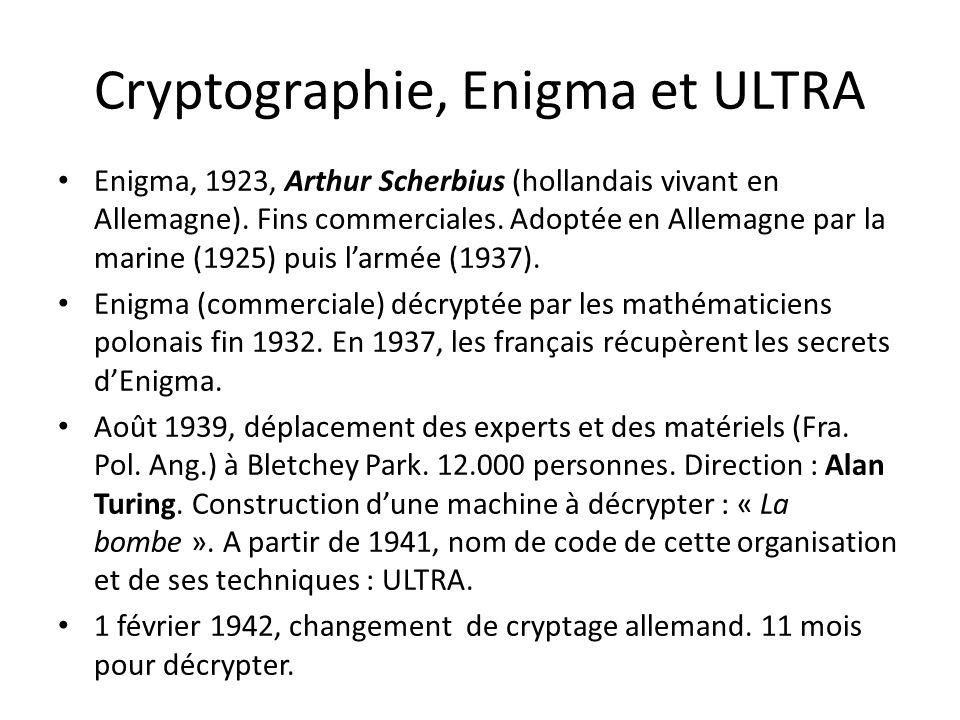 Cryptographie, Enigma et ULTRA Enigma, 1923, Arthur Scherbius (hollandais vivant en Allemagne). Fins commerciales. Adoptée en Allemagne par la marine