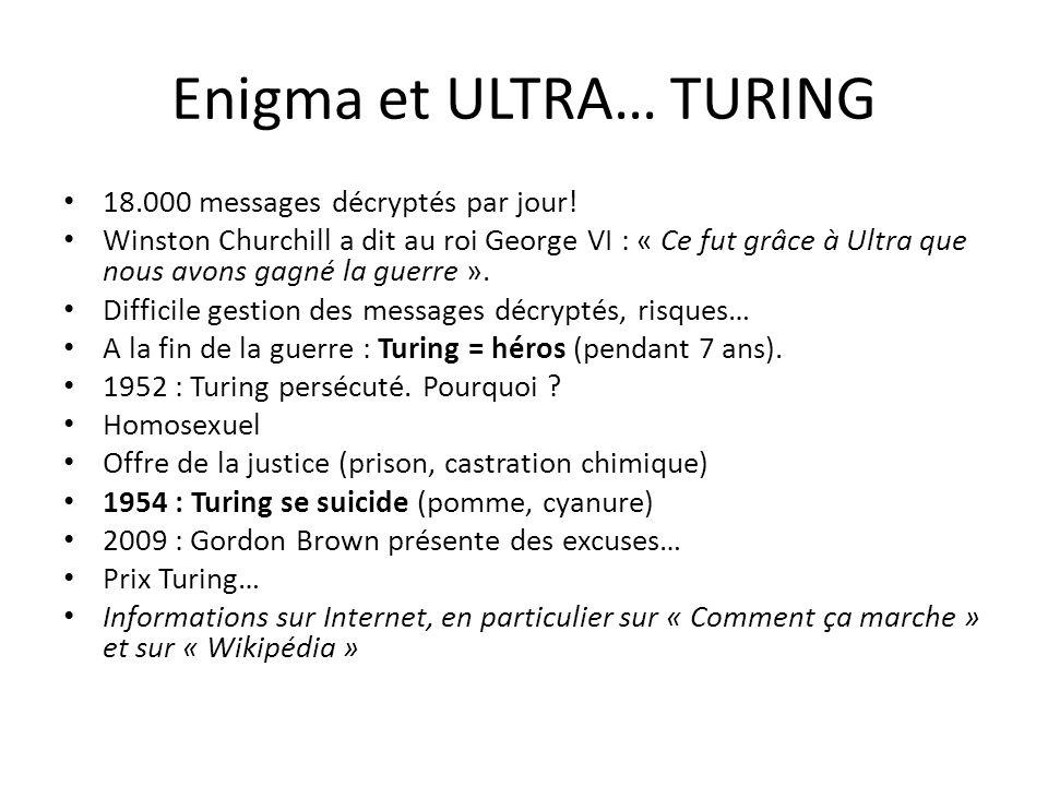 Enigma et ULTRA… TURING 18.000 messages décryptés par jour! Winston Churchill a dit au roi George VI : « Ce fut grâce à Ultra que nous avons gagné la