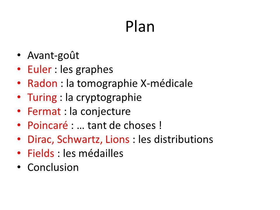 Plan Avant-goût Euler : les graphes Radon : la tomographie X-médicale Turing : la cryptographie Fermat : la conjecture Poincaré : … tant de choses ! D