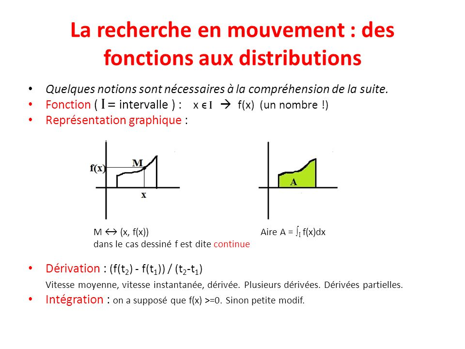 La recherche en mouvement : des fonctions aux distributions Quelques notions sont nécessaires à la compréhension de la suite. Fonction ( I = intervall