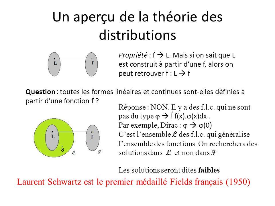 Un aperçu de la théorie des distributions Propriété : f  L. Mais si on sait que L est construit à partir d'une f, alors on peut retrouver f : L  f Q