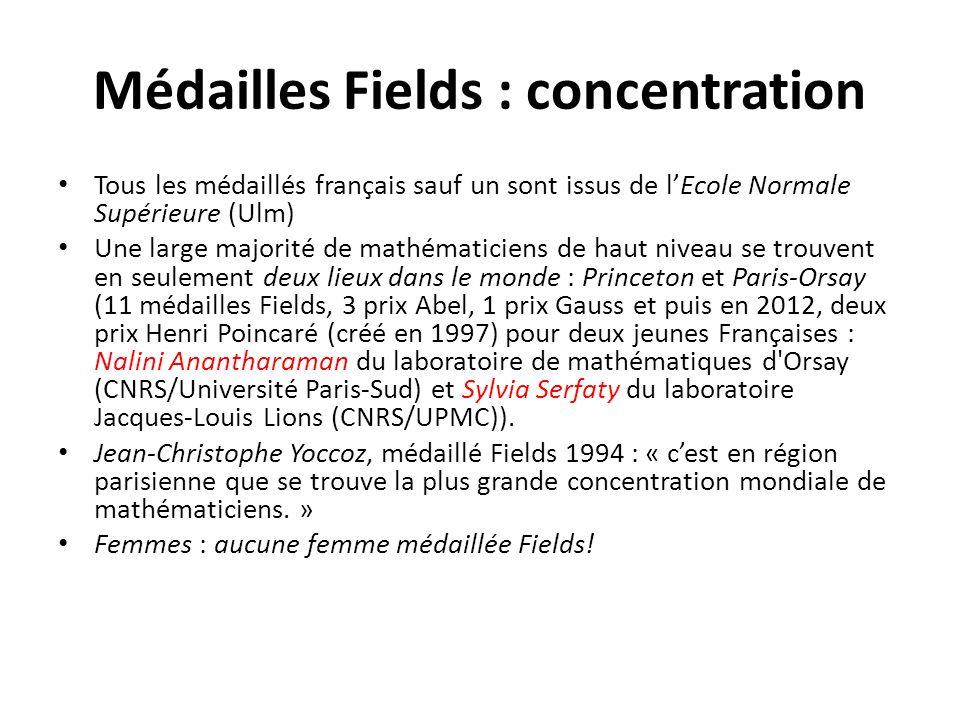 Médailles Fields : concentration Tous les médaillés français sauf un sont issus de l'Ecole Normale Supérieure (Ulm) Une large majorité de mathématicie